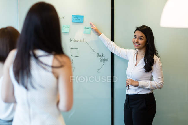 Young Woman giving a presentation at a whiteboard to colleagues. — Stock Photo
