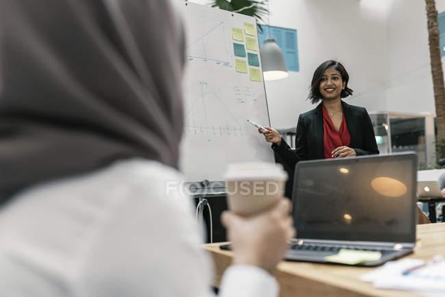 Молодые мультикультурные деловые женщины на презентации в современном офисе — стоковое фото
