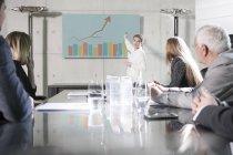 Бізнес-леді проведення презентації перед командою — стокове фото