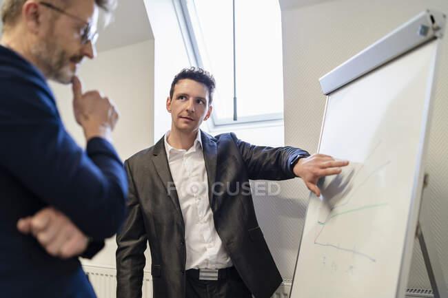 Deux hommes d'affaires au bureau discutent au tableau à feuilles mobiles — Photo de stock