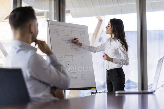 Businesswoman and businessman working with flip chart in office — Stock Photo