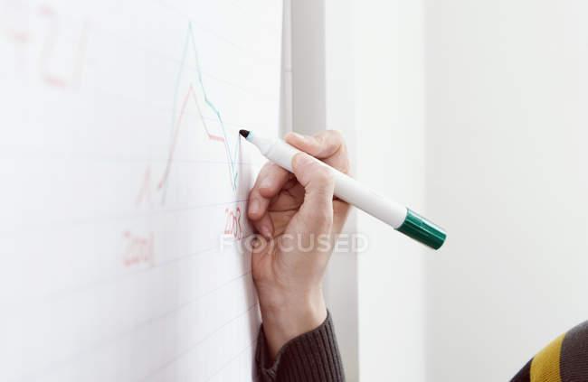 Coltiva mano femminile scrivendo sulla lavagna bianca — Foto stock