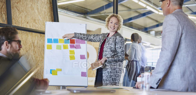 Businesswoman leading meeting at flipchart with adhesive notes — Stock Photo