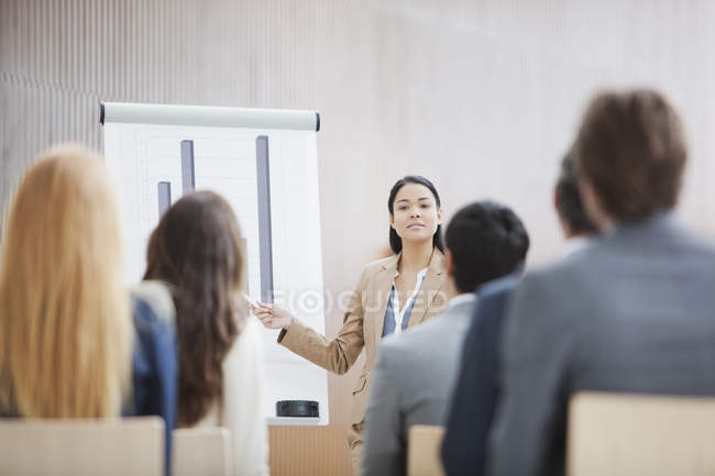 Businesswoman at flipchart leading meeting — Stock Photo