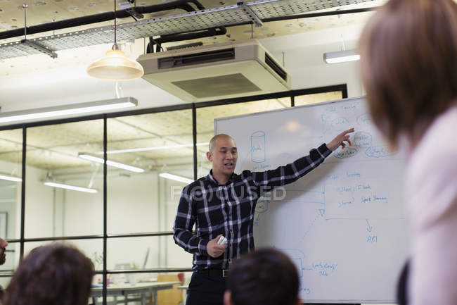 Creative businessman brainstorming at whiteboard in conference room meeting — Stock Photo