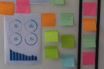 Липкі нотатки і графік діаграма на скляною стіною в офісі — стокове фото