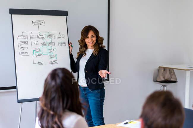 Mulher dando apresentação no escritório — Fotografia de Stock