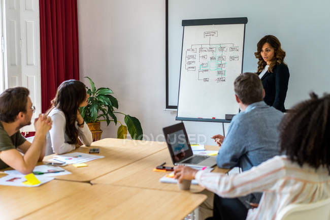 Businesswoman giving presentation in office — Stock Photo
