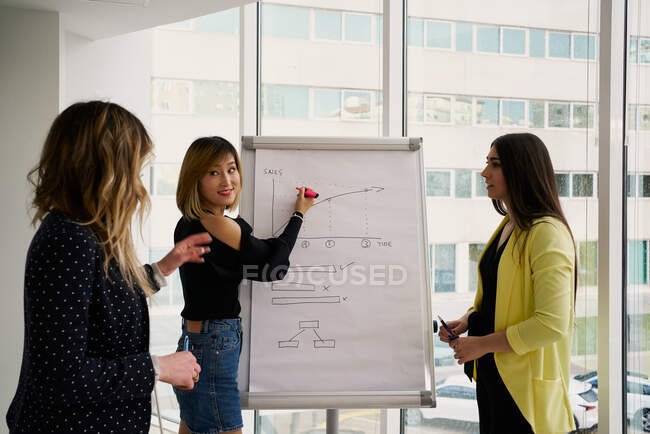 Group of smart multiracial female colleagues in casual clothes standing near flip chart and discussing business strategy while working together in contemporary light office room — Stock Photo